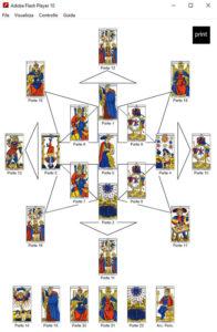Mandala evolutivo